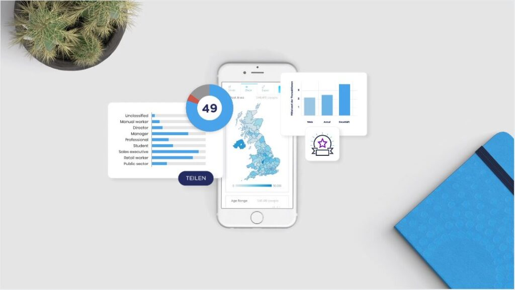 B2B Marketing Intelligence from anywhere and at any time